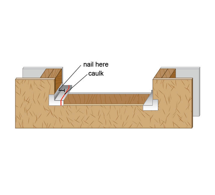 Pan Nail installation graphic